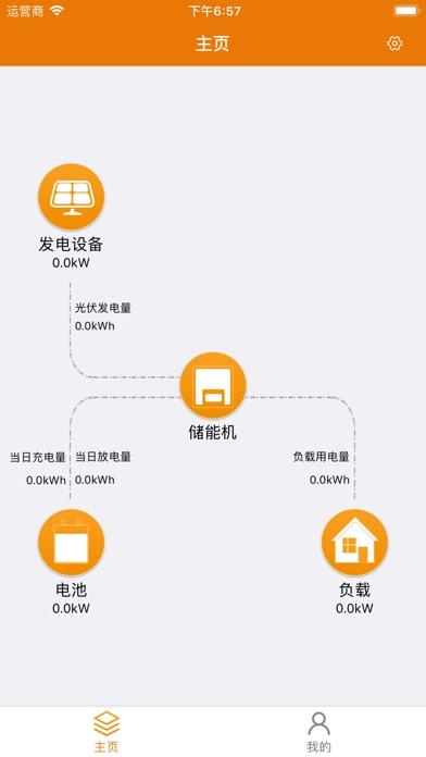 Smartlink Ess - More info