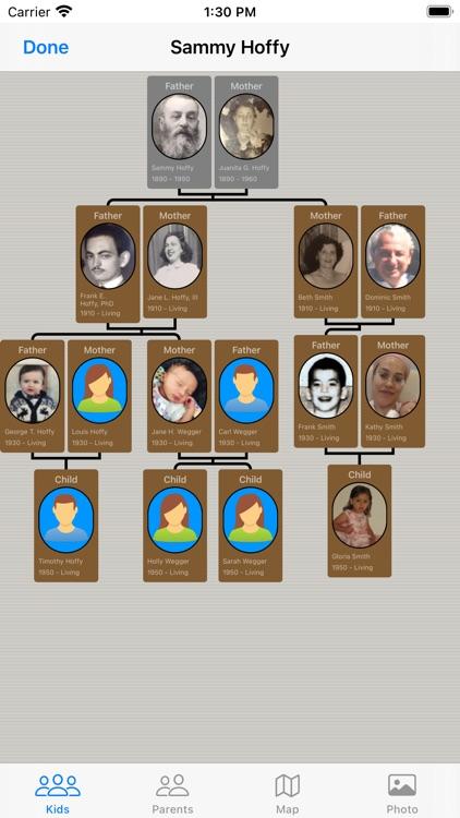Genealogize