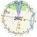 176.指南针 - 专业