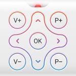 универсальный пульт : пульт tv на пк