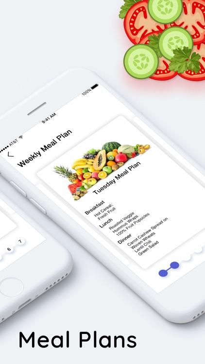 Diet Plan For Weight Loss screenshot-3