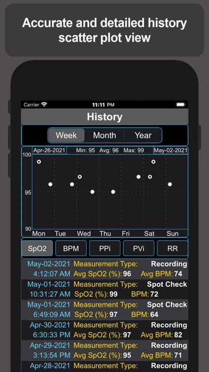 Pulse Oximetry screenshot-4