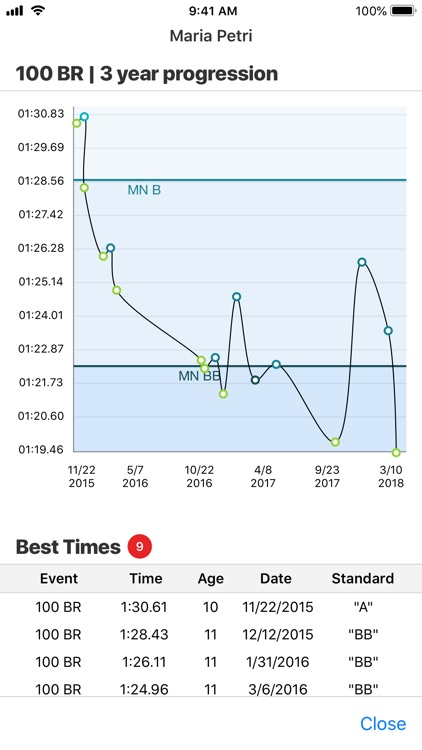Swimmetry screenshot-2