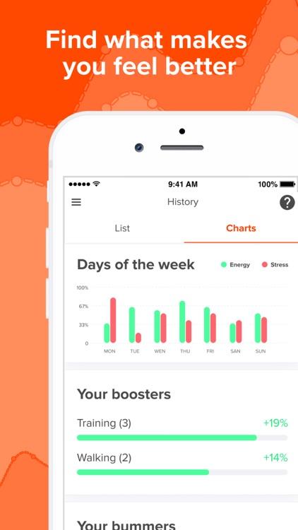 Welltory: wellness HRV tracker screenshot-3