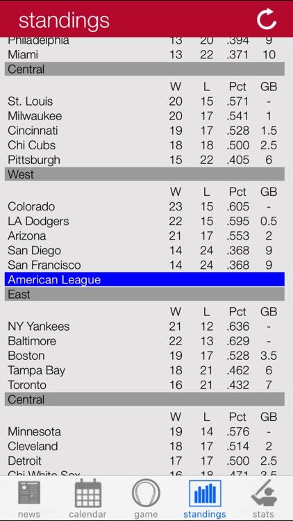 St. Louis Baseball screenshot-3