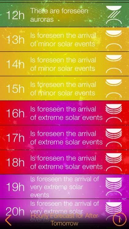 Solar Alert: Protect your Life screenshot-4