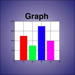 graph をapp storeで
