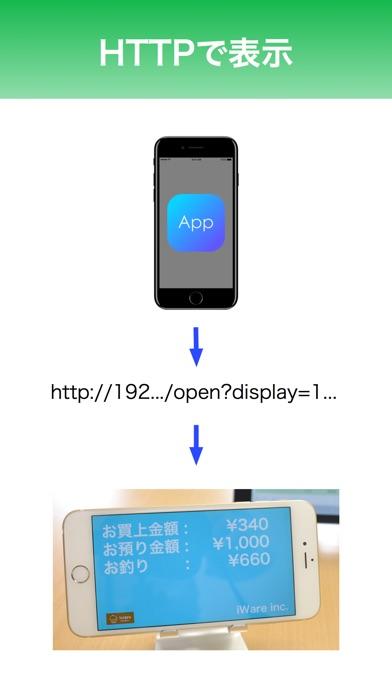 ActiveSignage - デジタルサイネージとカスタマーディスプレイのスクリーンショット4