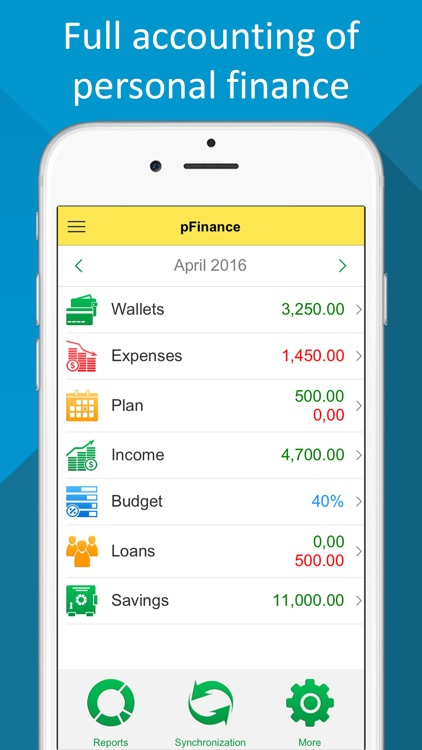 Budget- Expense Tracker,Bill Reminder,Debt Manager