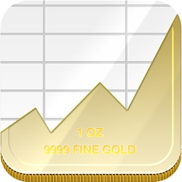 Gold Price Spot - GoldSpy