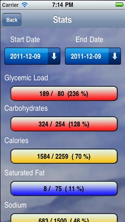 Nutrilife Diabetes Glucose Tracker Carb Counter