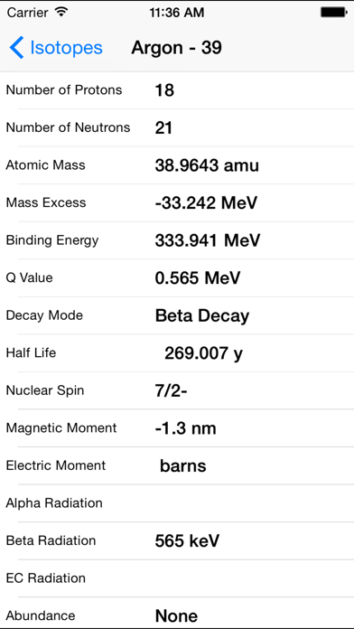 Atoms To Go Periodic Table of the Elementsのおすすめ画像4