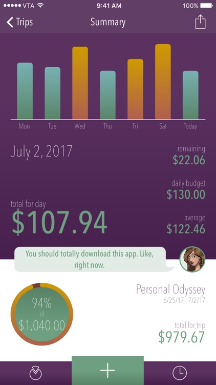 Trail Wallet - Travel Budget and Expense Tracker
