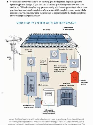 Screenshot 1 2 3 4 5 Install Your Own Solar Panels