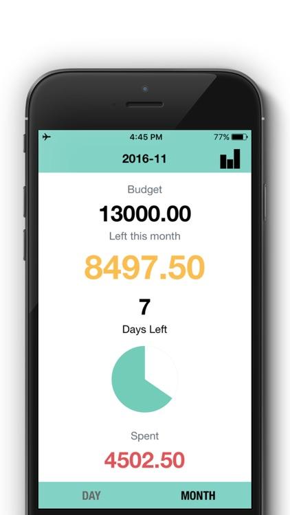 Spending Tracker - Daily Spending, Budget Tracker