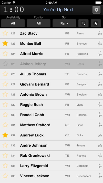 Draft Night - Fantasy Football Draft Board 2017