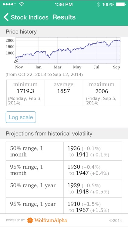 Wolfram Market Quotes Assistant App screenshot-4