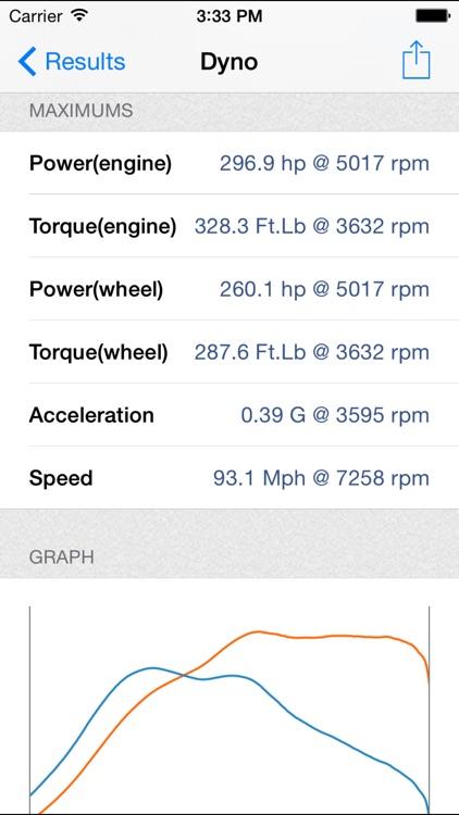 PerfExpert - Car Onboard Dyno & Timer screenshot-3
