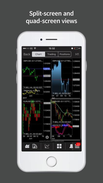 Trade Interceptor FOREX & CFD Trading