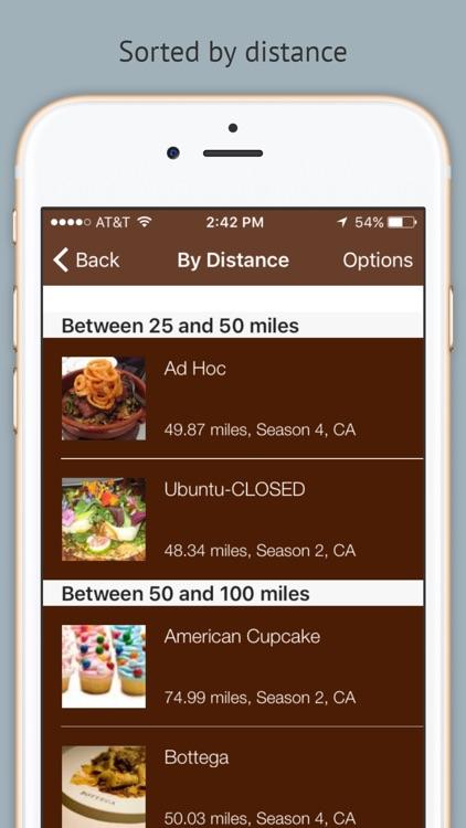 Unique Eats TV The Unofficial Guide screenshot-3