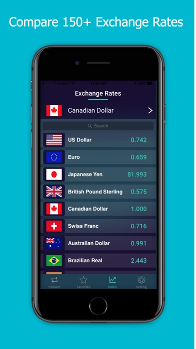 Download World Currency Converter FOREX for Pc