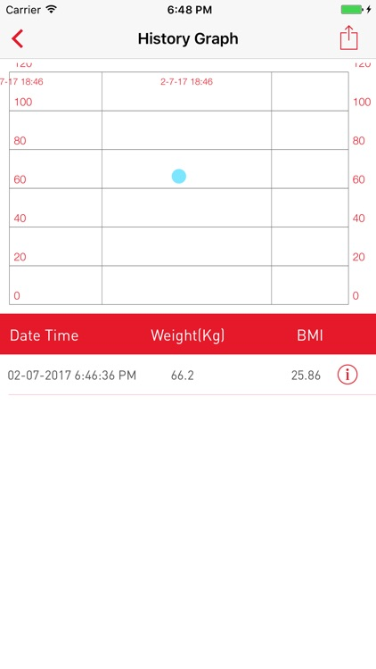 Eagle BMI App screenshot-4