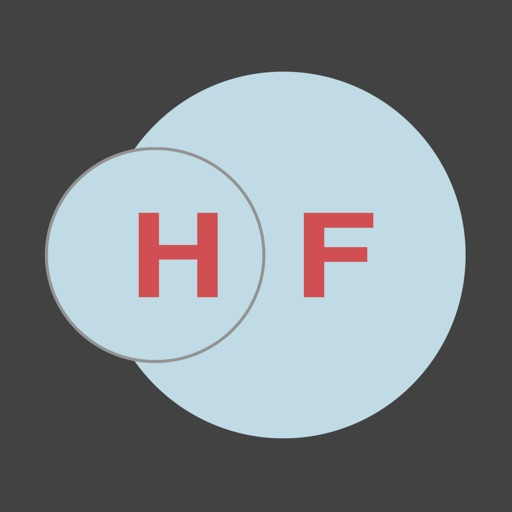 HF Acid
