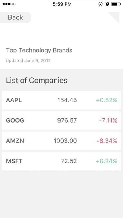 Techstock - Nasdaq Stocks Master screenshot-4