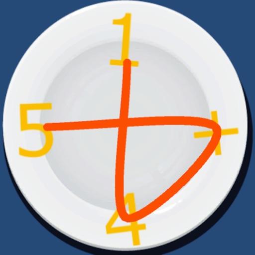 Math on a Plate