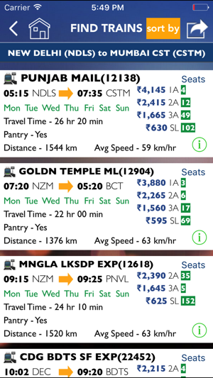Live Train IRCTC PNR Status & Indian Rail Info