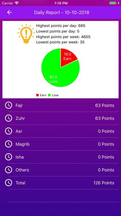 My Salah Tracker screenshot-5