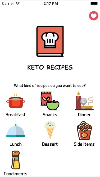 Best Keto Recipes List