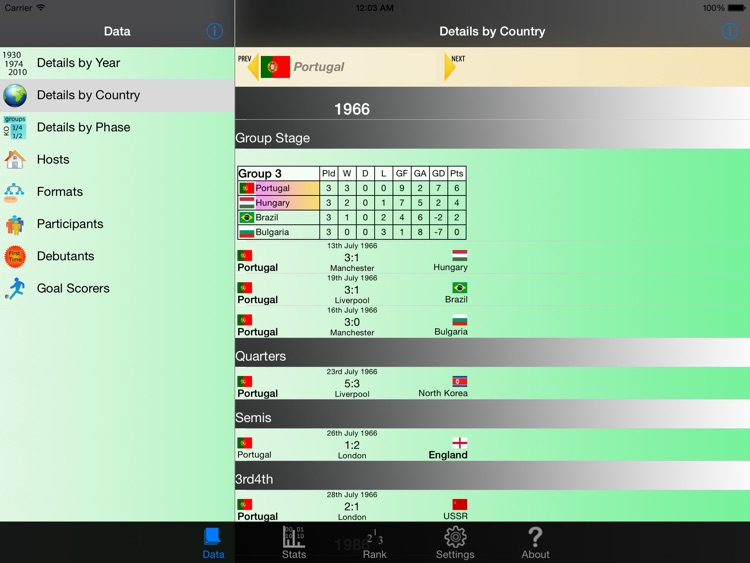 Football Championships Stats screenshot-4