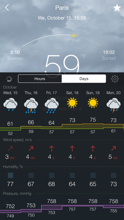 Gismeteo screenshot-2