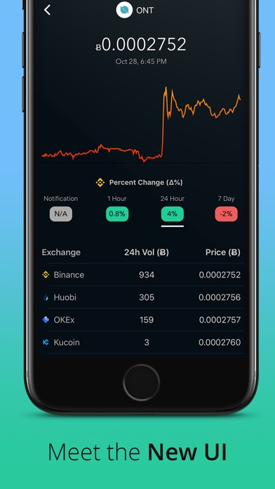 Crypto Tracker Bot Screenshot 4