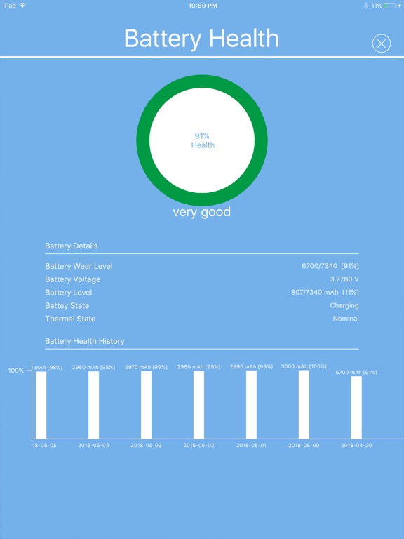 CPU Dasher - CPU DasherX | App Price Drops