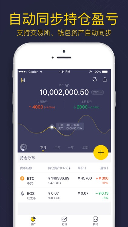 Hiwa Pro-AltCoin Portfolio