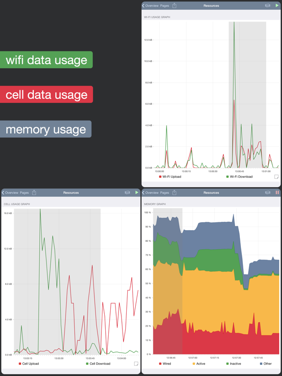 System Status - activity monitor, network info, battery charge & memory manager screenshot