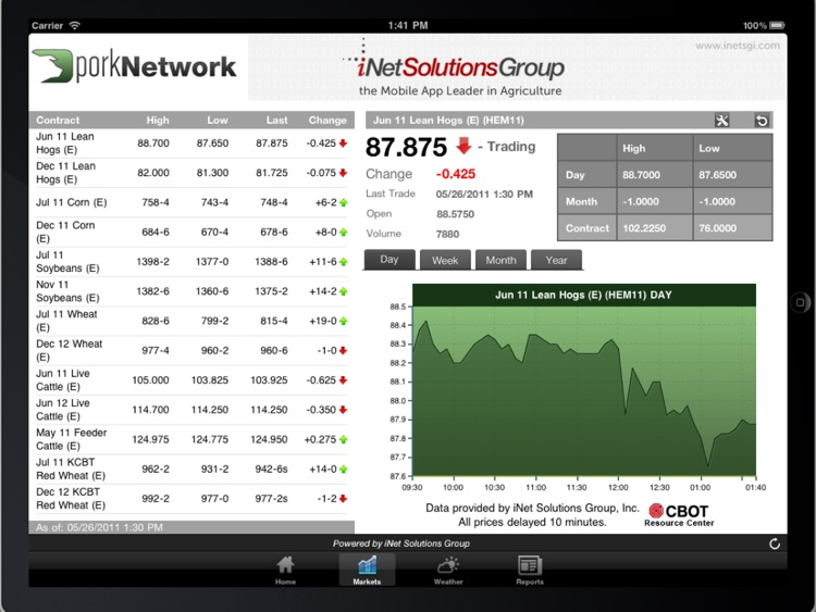 Pork Business Advisor for iPad screenshot-2