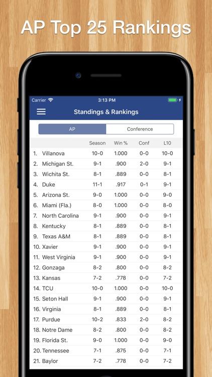 College Basketball Schedule screenshot-5