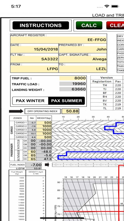 A321 KOL LOADSHEET T&B 220 3z
