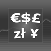 Fast Exchange Rate