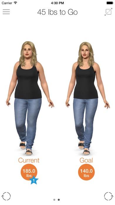 Model My Diet - Women - Revenue & Download estimates - App ...