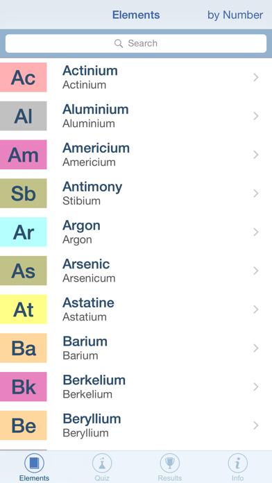 Chemical Quiz