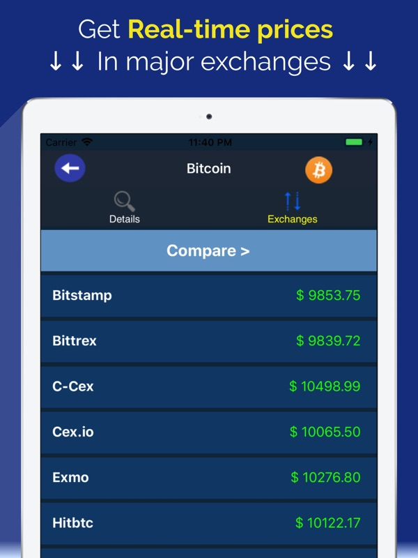 Coin Markets App - Market Cap - Online Game Hack and Cheat
