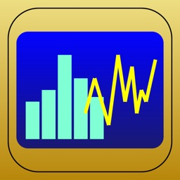 fo-Kannon - Audio Frequency Analyzer