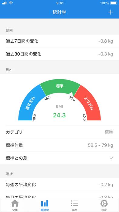 WeightFit: 体重日記のおすすめ画像2