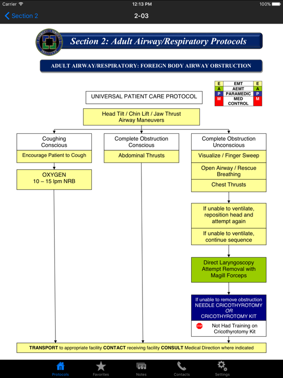 Cleveland Clinic EMS Protocols | App Price Drops