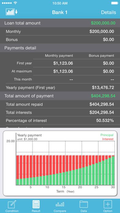 Iloan Calc (loan Calculator) review screenshots
