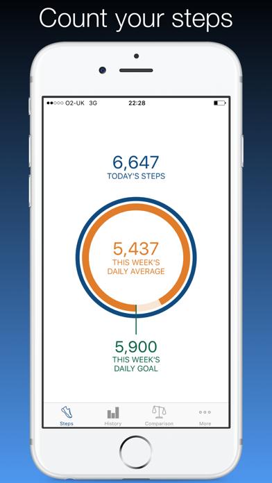 Quped - A pedometer app screenshot one